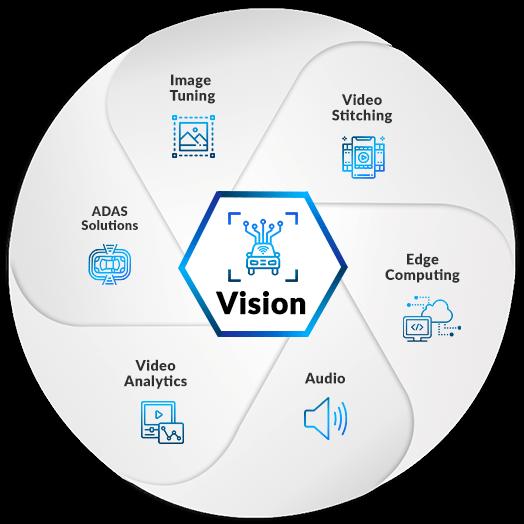AI Video Conferencing