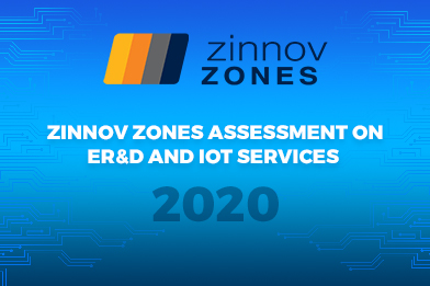 VVDN listed as the leader in Small and Medium Service Provider by Zinnov